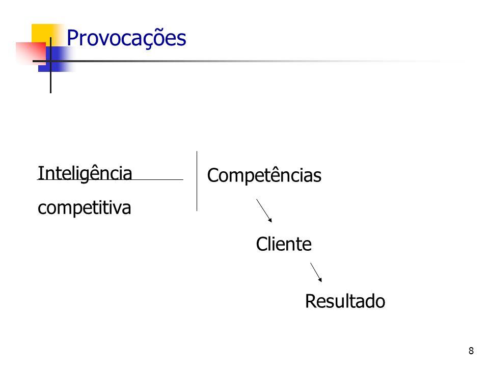 8 Provocações Inteligência competitiva Competências Cliente Resultado