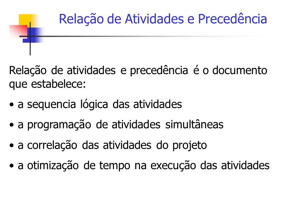 Relação de Atividades e Precedência Relação de atividades e precedência é o documento que estabelece: a sequencia lógica das atividades a programação