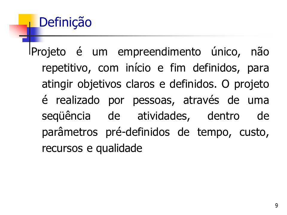 20 Necessidade da gestão de projeto Fatores Tamanho do projeto: orçamento e tempo.