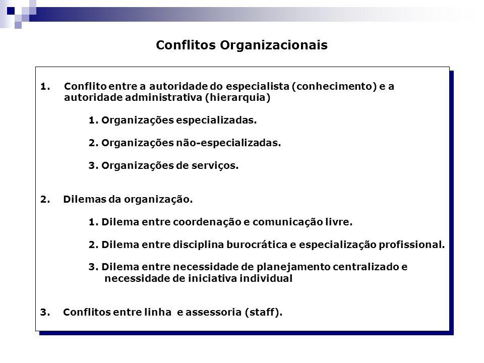 Conflitos Organizacionais 1.Conflito entre a autoridade do especialista (conhecimento) e a autoridade administrativa (hierarquia) 1. Organizações espe