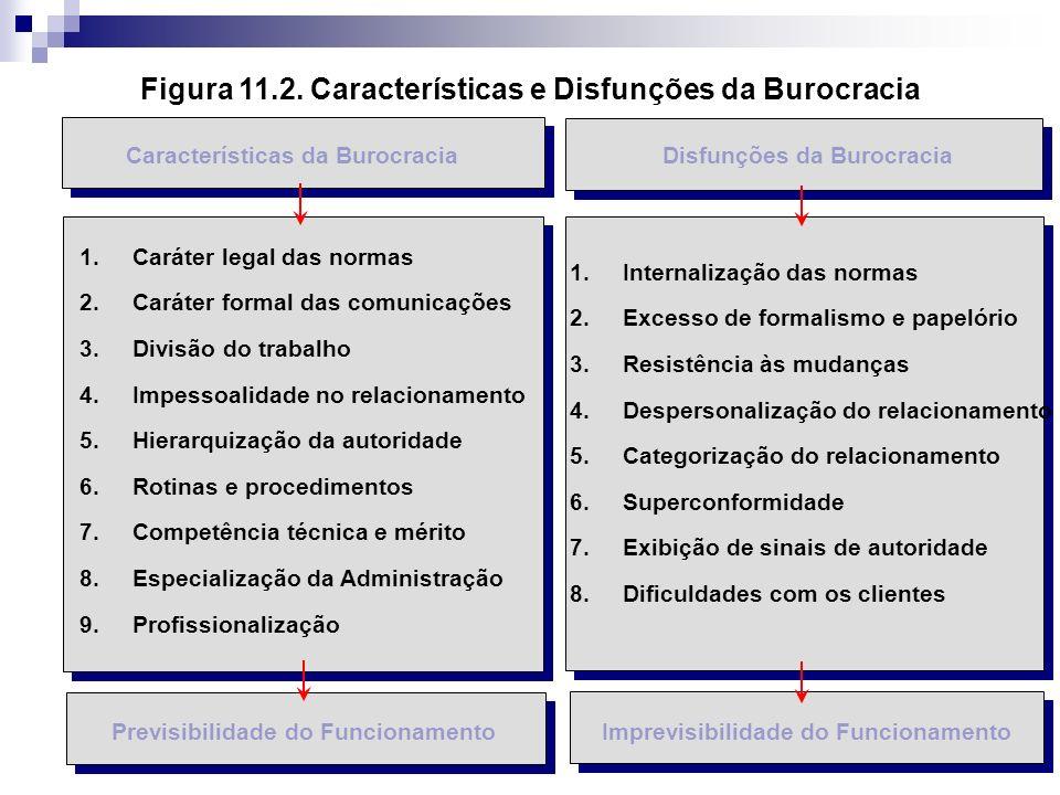 Conflitos Organizacionais 1.Conflito entre a autoridade do especialista (conhecimento) e a autoridade administrativa (hierarquia) 1.