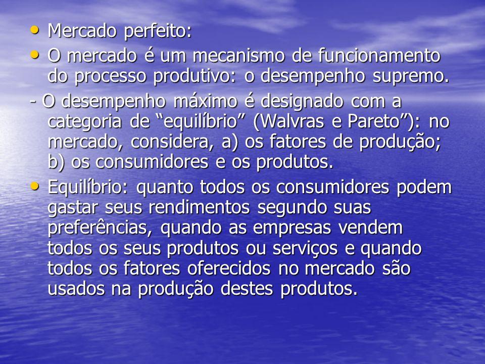 Mercado perfeito: Mercado perfeito: O mercado é um mecanismo de funcionamento do processo produtivo: o desempenho supremo. O mercado é um mecanismo de