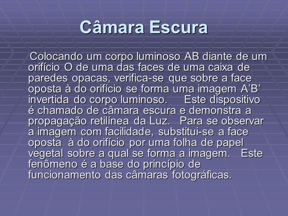Câmara Escura Colocando um corpo luminoso AB diante de um orifício O de uma das faces de uma caixa de paredes opacas, verifica-se que sobre a face opo