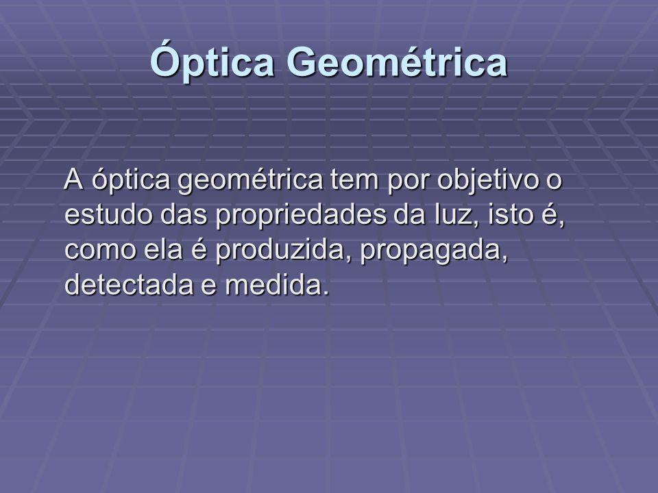 A óptica é dividida em duas partes: Geométrica – Estuda os fenômenos luminosos sem considerar a natureza da luz.