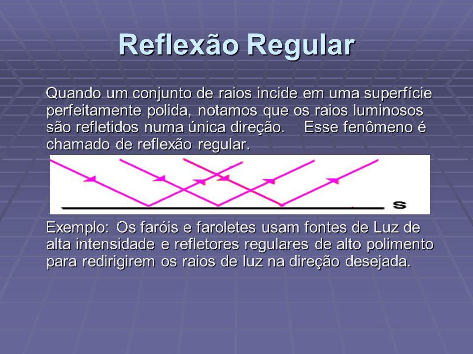 Reflexão Regular Quando um conjunto de raios incide em uma superfície perfeitamente polida, notamos que os raios luminosos são refletidos numa única d