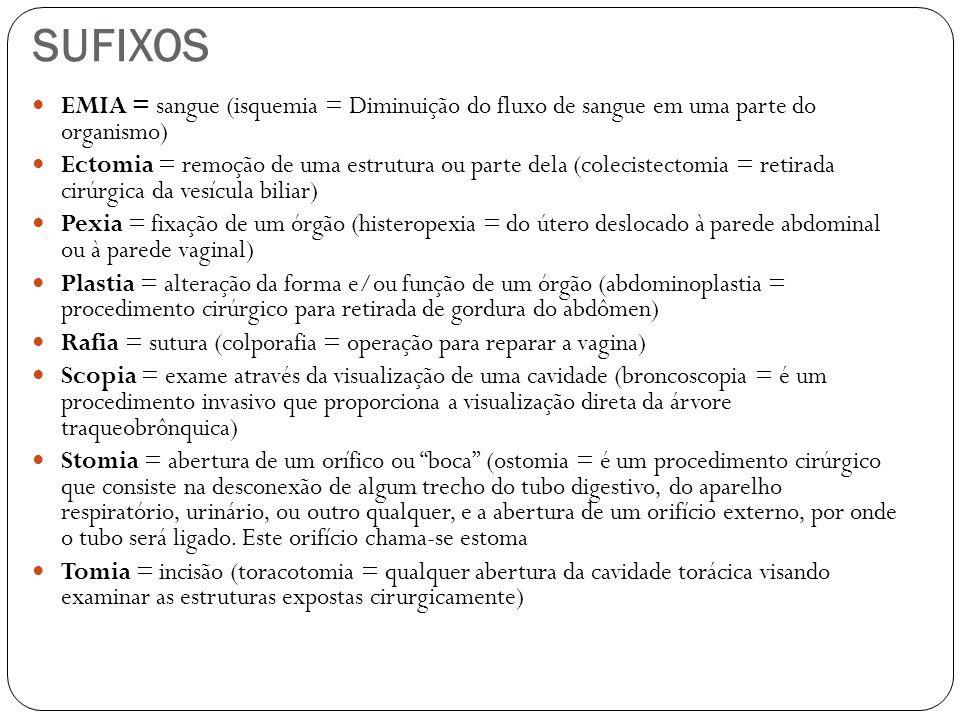CIRURGIAS DE REMOÇÃO Apendicectomia = remoção do apêndice vermiforme (também designado de ileocecal), uma pequena estrutura tubular, que se constitui como um pequeno prolongamento do ceco, a porção inicial do intestino grosso) Colecistectomia = remoção da vesícula biliar Colectomia = remoção do cólon Esofagectomia = remoção do esôfago Esplenectomia = remoção do baço Fistulectomia = fechamento de uma fístula