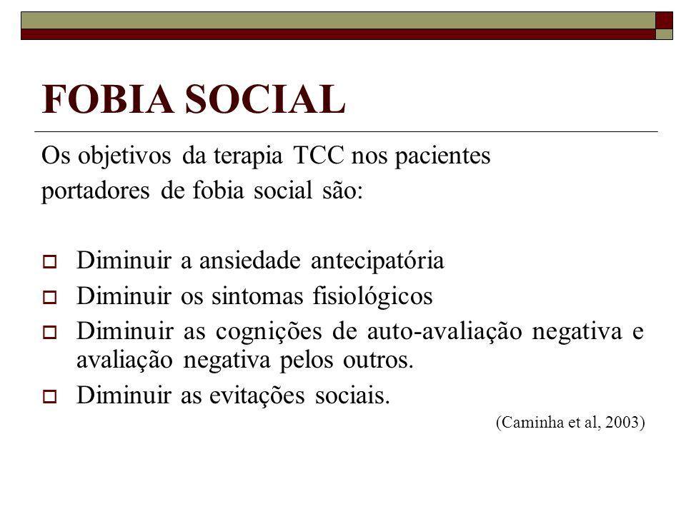 FOBIA SOCIAL Os objetivos da terapia TCC nos pacientes portadores de fobia social são: Diminuir a ansiedade antecipatória Diminuir os sintomas fisioló