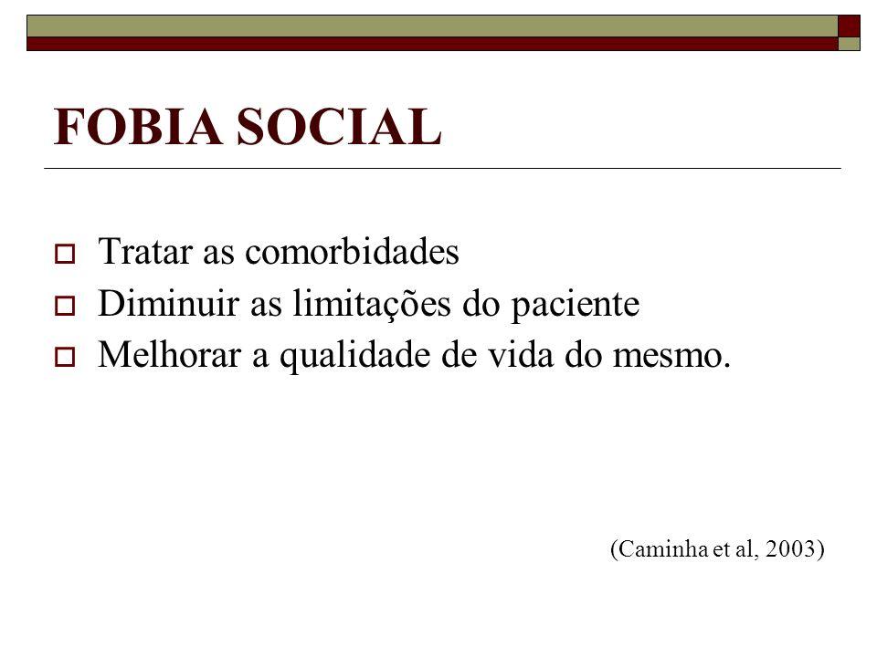 FOBIA SOCIAL Tratar as comorbidades Diminuir as limitações do paciente Melhorar a qualidade de vida do mesmo. (Caminha et al, 2003)