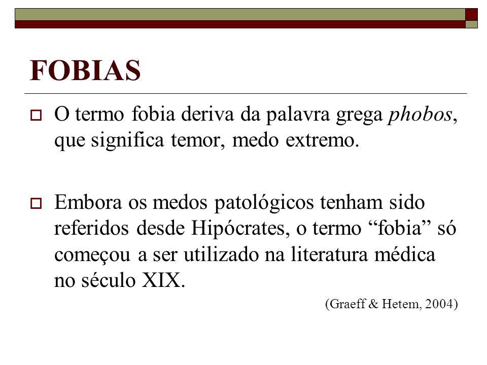 FOBIAS O termo fobia deriva da palavra grega phobos, que significa temor, medo extremo. Embora os medos patológicos tenham sido referidos desde Hipócr