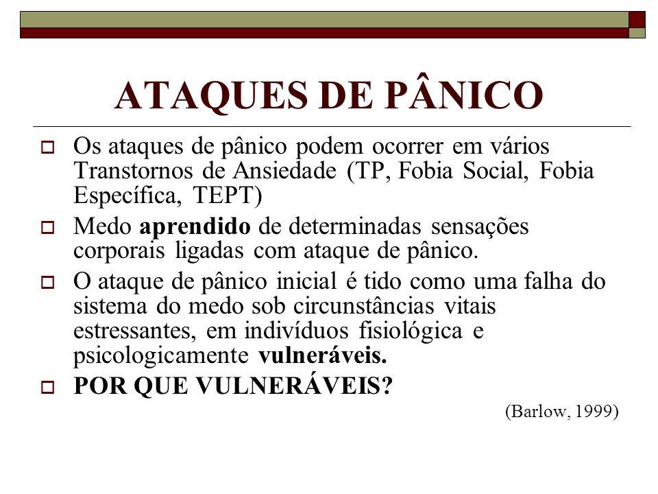 ATAQUES DE PÂNICO Os ataques de pânico podem ocorrer em vários Transtornos de Ansiedade (TP, Fobia Social, Fobia Específica, TEPT) Medo aprendido de d