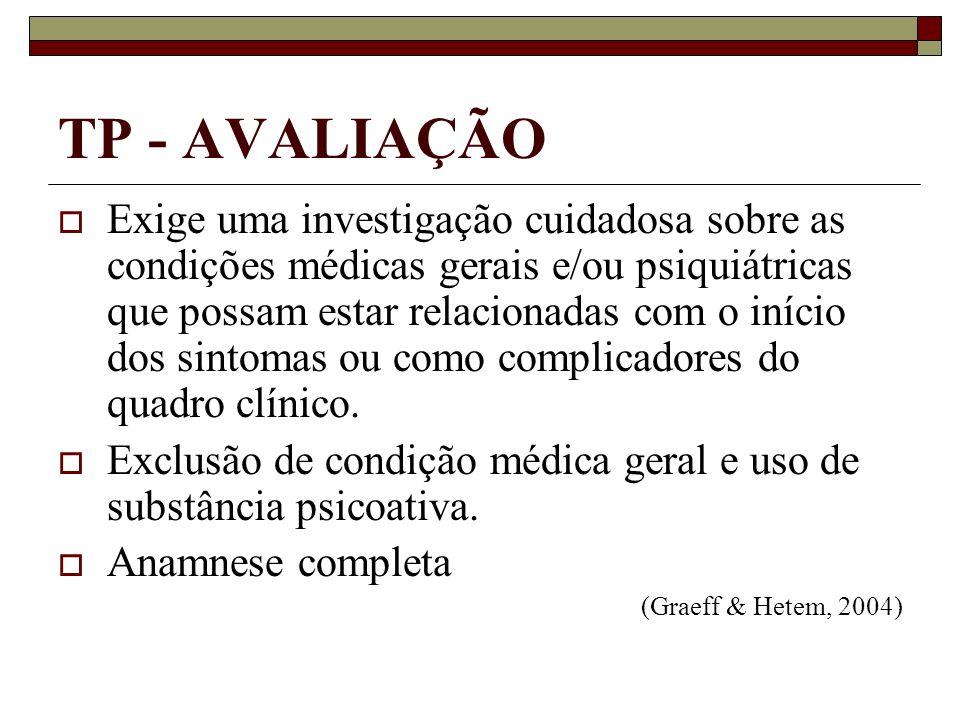 TP - AVALIAÇÃO Exige uma investigação cuidadosa sobre as condições médicas gerais e/ou psiquiátricas que possam estar relacionadas com o início dos si
