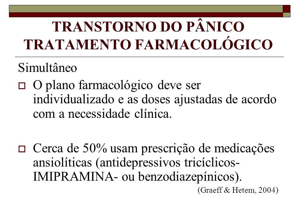 TRANSTORNO DO PÂNICO TRATAMENTO FARMACOLÓGICO Simultâneo O plano farmacológico deve ser individualizado e as doses ajustadas de acordo com a necessida