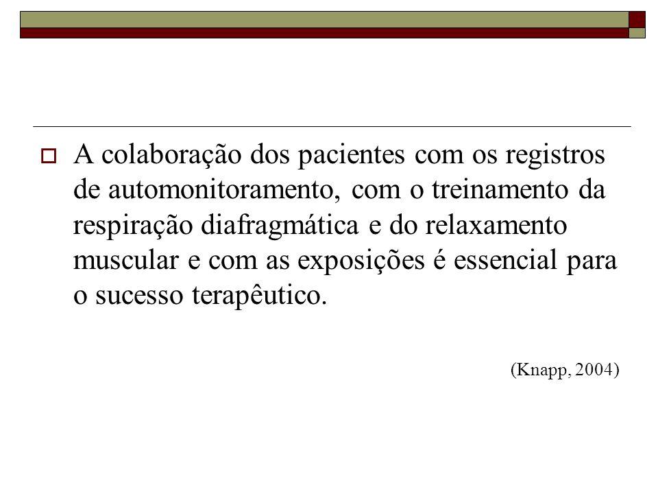 A colaboração dos pacientes com os registros de automonitoramento, com o treinamento da respiração diafragmática e do relaxamento muscular e com as ex