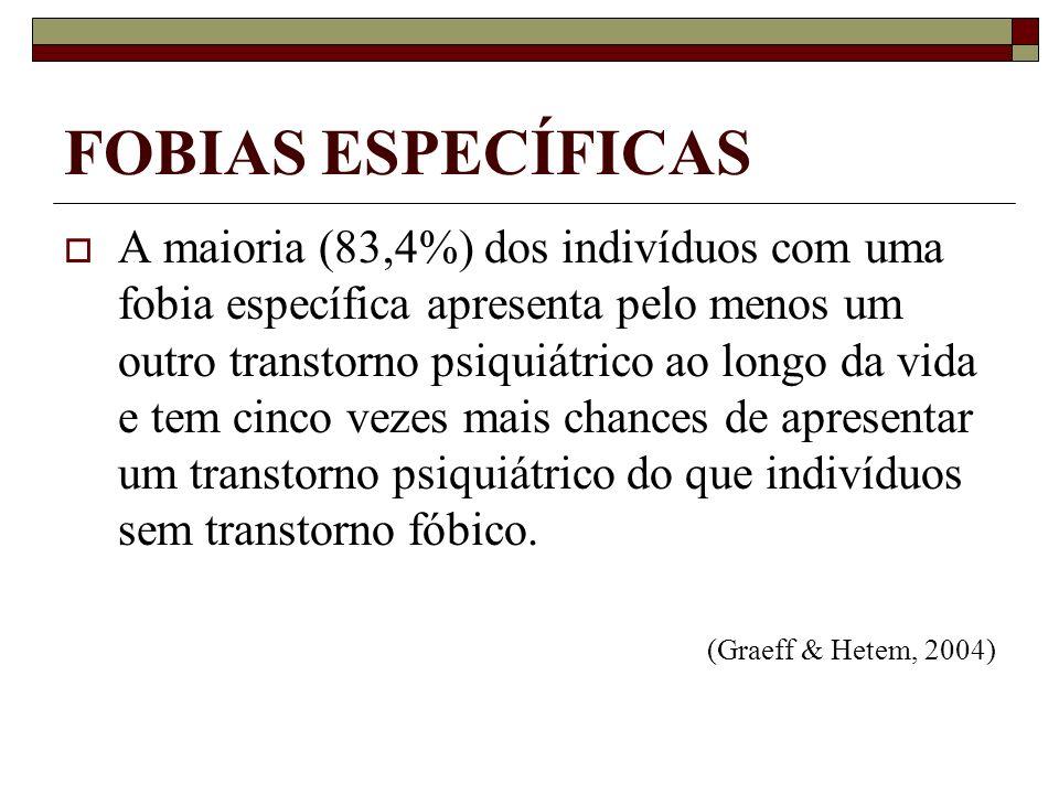 FOBIAS ESPECÍFICAS A maioria (83,4%) dos indivíduos com uma fobia específica apresenta pelo menos um outro transtorno psiquiátrico ao longo da vida e