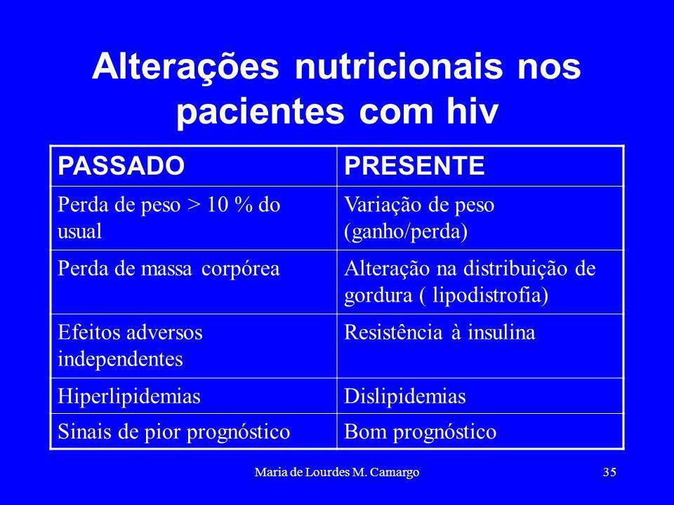 Maria de Lourdes M. Camargo35 Alterações nutricionais nos pacientes com hiv PASSADOPRESENTE Perda de peso > 10 % do usual Variação de peso (ganho/perd
