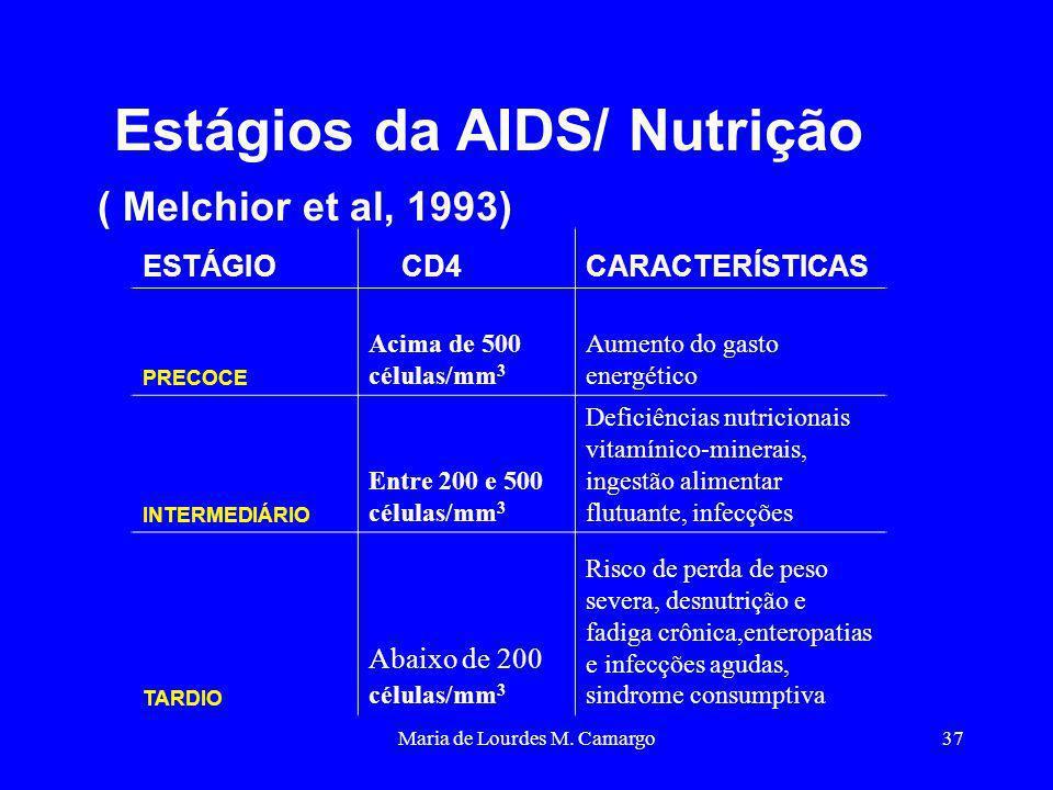 Maria de Lourdes M. Camargo37 ESTÁGIO CD4CARACTERÍSTICAS PRECOCE Acima de 500 células/mm 3 Aumento do gasto energético INTERMEDIÁRIO Entre 200 e 500 c