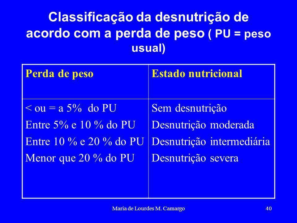 Maria de Lourdes M. Camargo40 Classificação da desnutrição de acordo com a perda de peso ( PU = peso usual) Perda de pesoEstado nutricional < ou = a 5