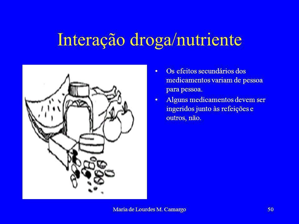 Maria de Lourdes M. Camargo50 Interação droga/nutriente Os efeitos secundários dos medicamentos variam de pessoa para pessoa. Alguns medicamentos deve