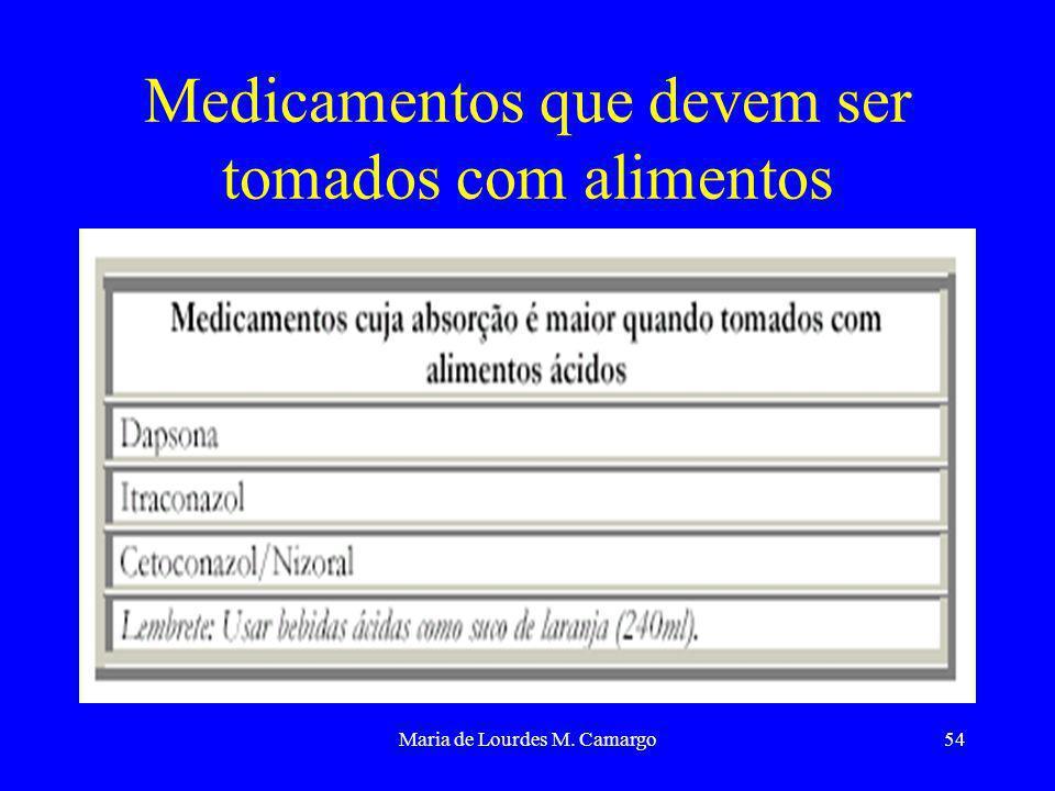 Maria de Lourdes M. Camargo54 Medicamentos que devem ser tomados com alimentos