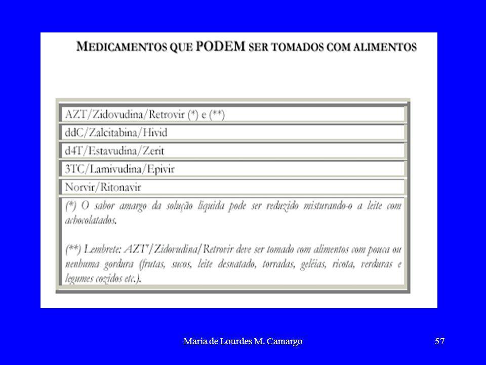 Maria de Lourdes M. Camargo57