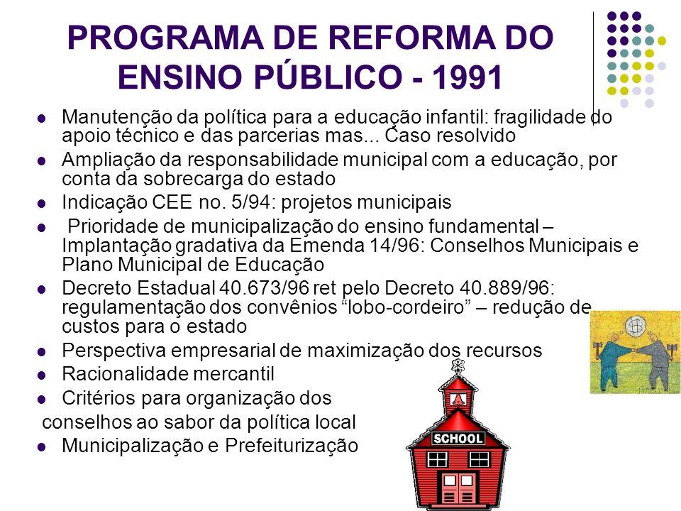 PROGRAMA DE REFORMA DO ENSINO PÚBLICO - 1991 Manutenção da política para a educação infantil: fragilidade do apoio técnico e das parcerias mas... Caso