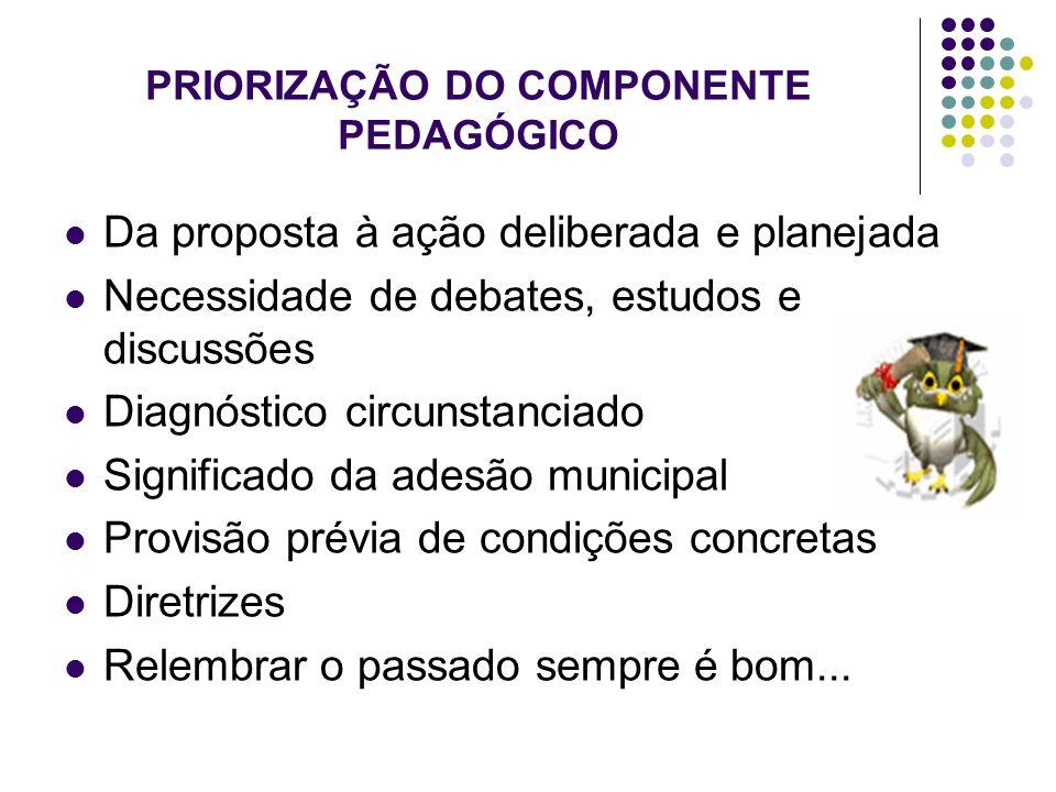 PRIORIZAÇÃO DO COMPONENTE PEDAGÓGICO Da proposta à ação deliberada e planejada Necessidade de debates, estudos e discussões Diagnóstico circunstanciad