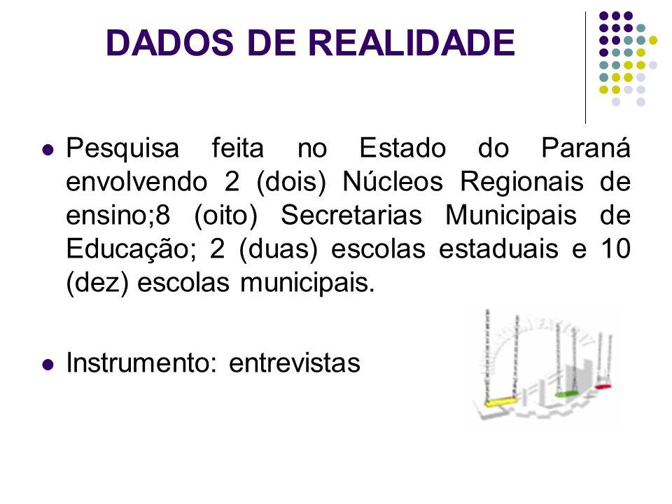 DADOS DE REALIDADE Pesquisa feita no Estado do Paraná envolvendo 2 (dois) Núcleos Regionais de ensino;8 (oito) Secretarias Municipais de Educação; 2 (