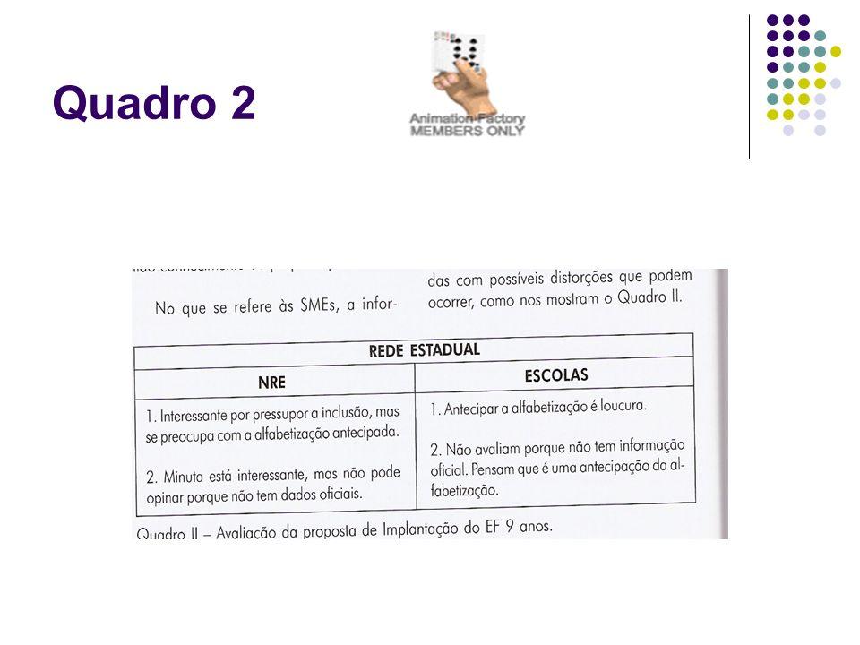 Quadro 2