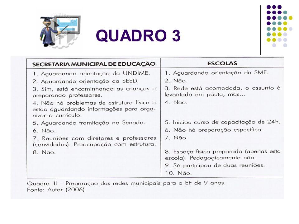 QUADRO 3