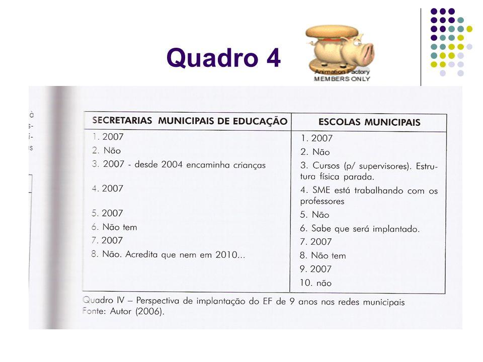 Quadro 4