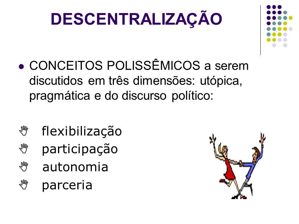 DESCENTRALIZAÇÃO CONCEITOS POLISSÊMICOS a serem discutidos em três dimensões: utópica, pragmática e do discurso político: flexibilização participação