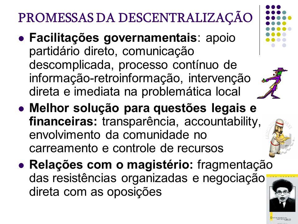 PROMESSAS DA DESCENTRALIZAÇÃO Facilitações governamentais: apoio partidário direto, comunicação descomplicada, processo contínuo de informação-retroin