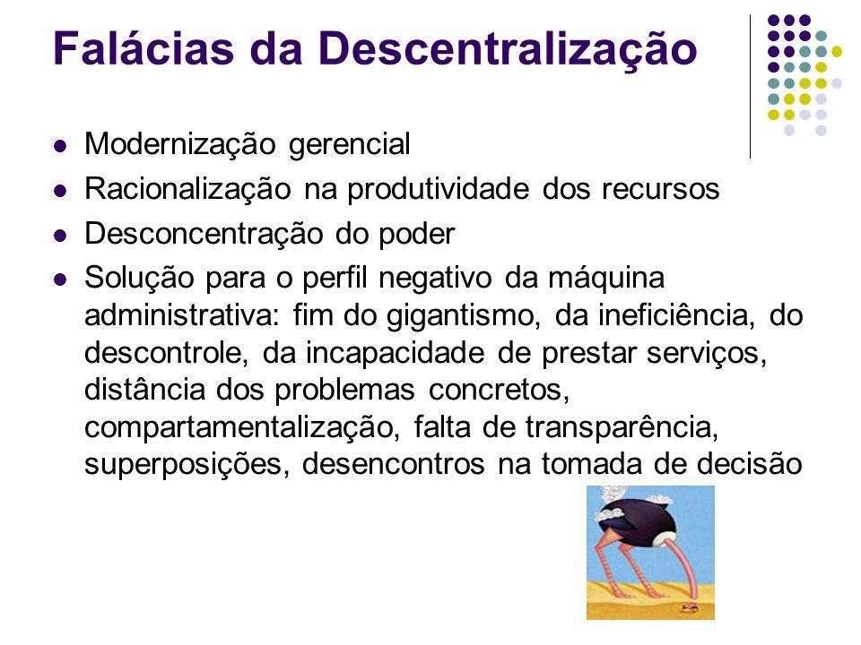 Falácias da Descentralização Modernização gerencial Racionalização na produtividade dos recursos Desconcentração do poder Solução para o perfil negati