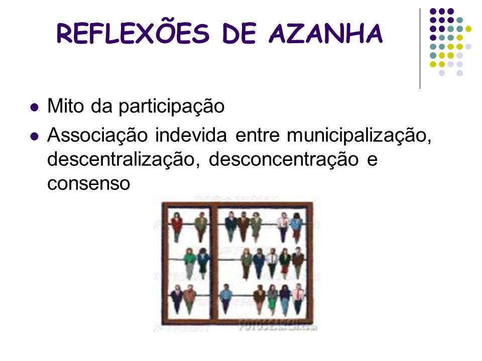 REFLEXÕES DE AZANHA Mito da participação Associação indevida entre municipalização, descentralização, desconcentração e consenso