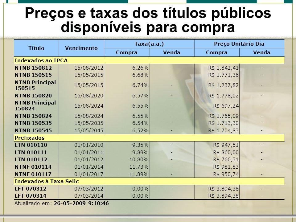Preços e taxas dos títulos públicos disponíveis para compra TítuloVencimento Taxa(a.a.)Preço Unitário Dia CompraVendaCompraVenda Indexados ao IPCA NTN