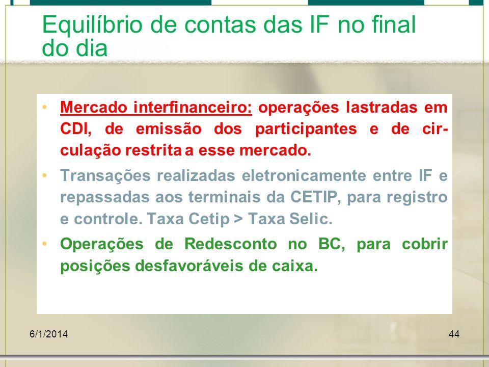 6/1/201444 Equilíbrio de contas das IF no final do dia Mercado interfinanceiro: operações lastradas em CDI, de emissão dos participantes e de cir- cul