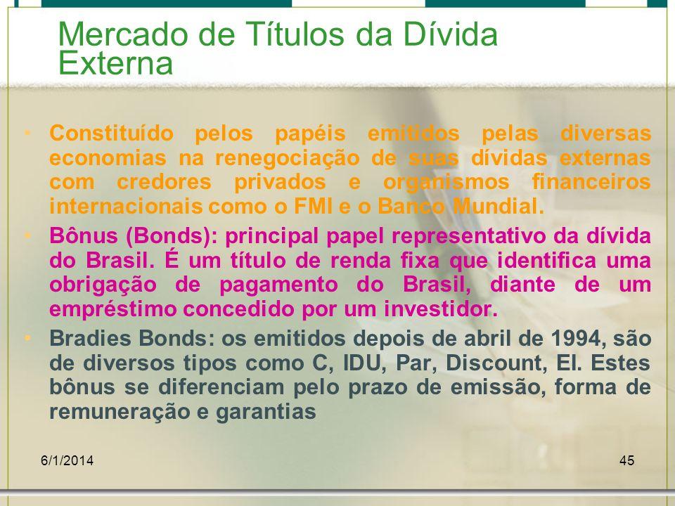 6/1/201445 Mercado de Títulos da Dívida Externa Constituído pelos papéis emitidos pelas diversas economias na renegociação de suas dívidas externas co