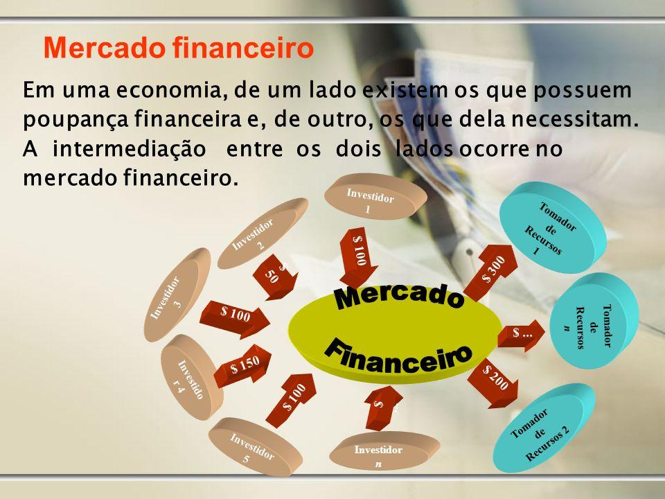 Para fins didáticos, o mercado financeiro pode ser subdividido em quatro mercados: a) Mercado monetário b) Mercado de crédito c) Mercado de capitais d) Mercado de câmbio Na prática, ocorre sobreposição entre os quatro mercados.