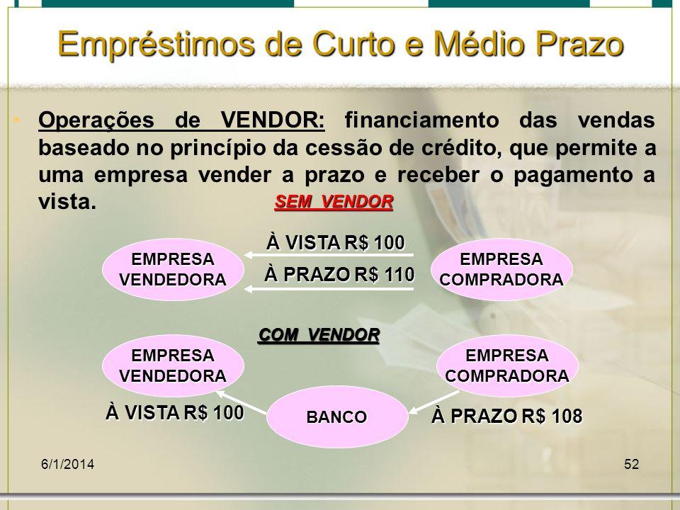 6/1/201452 Empréstimos de Curto e Médio Prazo Operações de VENDOR: financiamento das vendas baseado no princípio da cessão de crédito, que permite a u