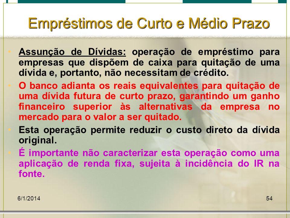 6/1/201454 Assunção de Dívidas: operação de empréstimo para empresas que dispõem de caixa para quitação de uma dívida e, portanto, não necessitam de c