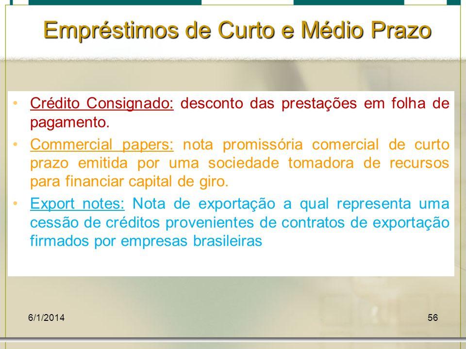 6/1/201456 Crédito Consignado: desconto das prestações em folha de pagamento. Commercial papers: nota promissória comercial de curto prazo emitida por