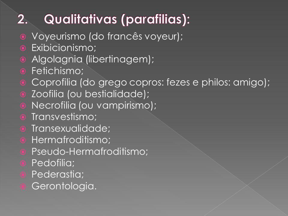 Voyeurismo (do francês voyeur); Exibicionismo; Algolagnia (libertinagem); Fetichismo; Coprofilia (do grego copros: fezes e philos: amigo); Zoofilia (o