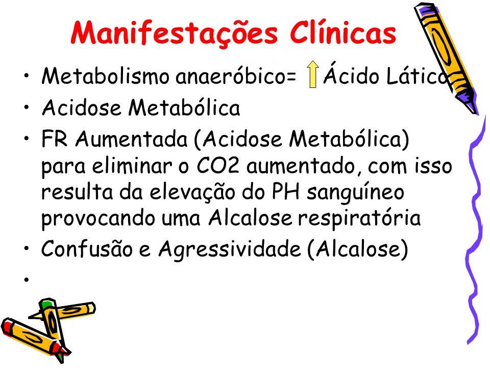 Manifestações Clínicas Metabolismo anaeróbico= Ácido Lático Acidose Metabólica FR Aumentada (Acidose Metabólica) para eliminar o CO2 aumentado, com is