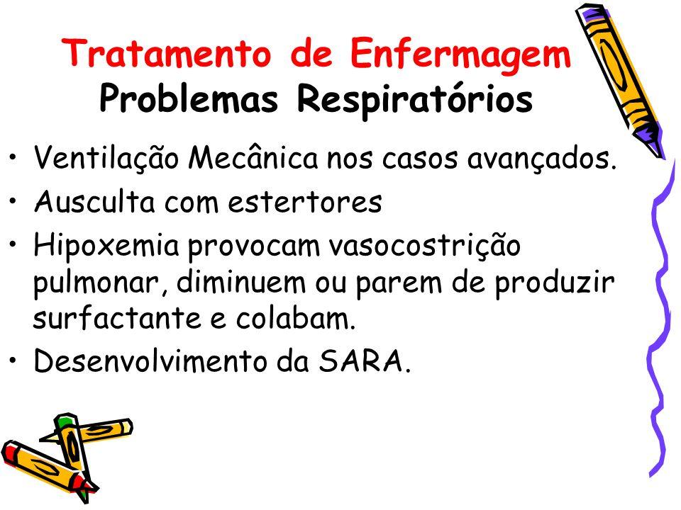 Ventilação Mecânica nos casos avançados. Ausculta com estertores Hipoxemia provocam vasocostrição pulmonar, diminuem ou parem de produzir surfactante