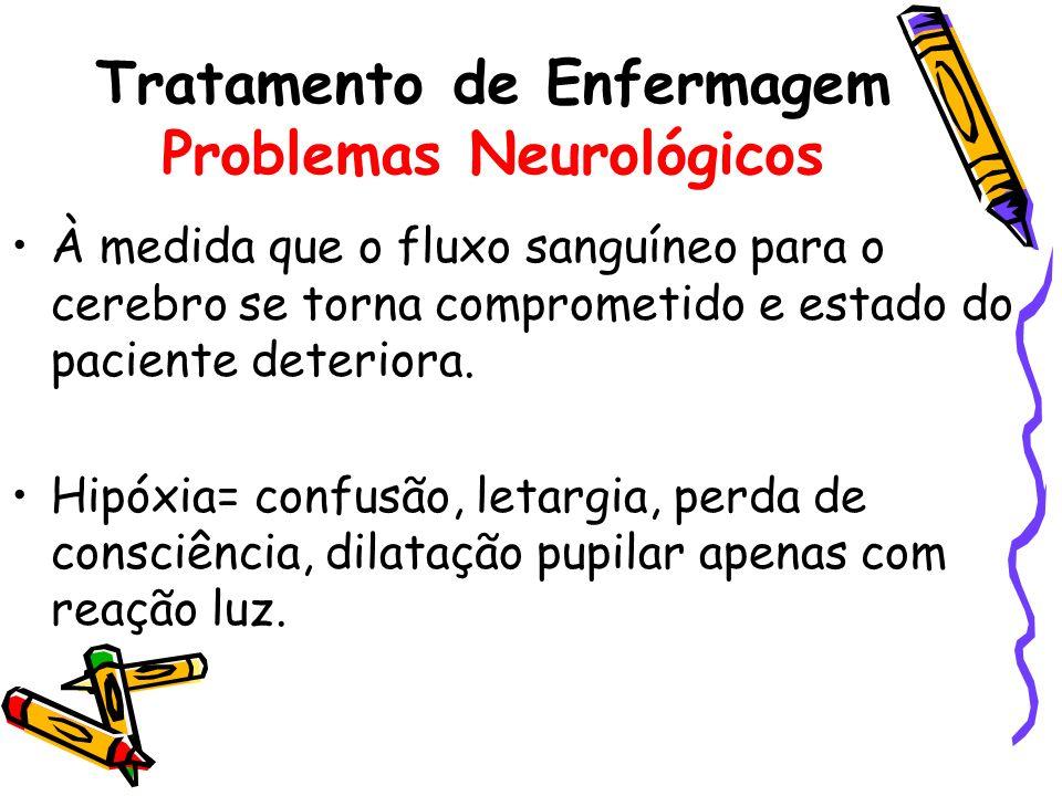 À medida que o fluxo sanguíneo para o cerebro se torna comprometido e estado do paciente deteriora. Hipóxia= confusão, letargia, perda de consciência,