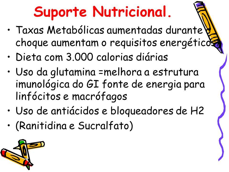 Suporte Nutricional. Taxas Metabólicas aumentadas durante o choque aumentam o requisitos energéticos. Dieta com 3.000 calorias diárias Uso da glutamin