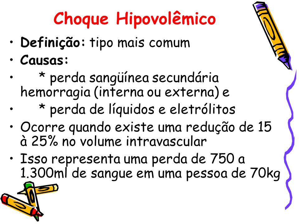 Choque Hipovolêmico Definição: tipo mais comum Causas: * perda sangüínea secundária hemorragia (interna ou externa) e * perda de líquidos e eletrólito