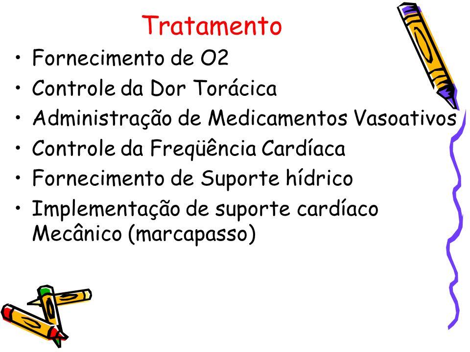 Tratamento Fornecimento de O2 Controle da Dor Torácica Administração de Medicamentos Vasoativos Controle da Freqüência Cardíaca Fornecimento de Suport
