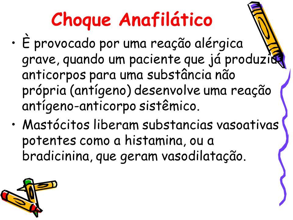 Choque Anafilático È provocado por uma reação alérgica grave, quando um paciente que já produziu anticorpos para uma substância não própria (antígeno)
