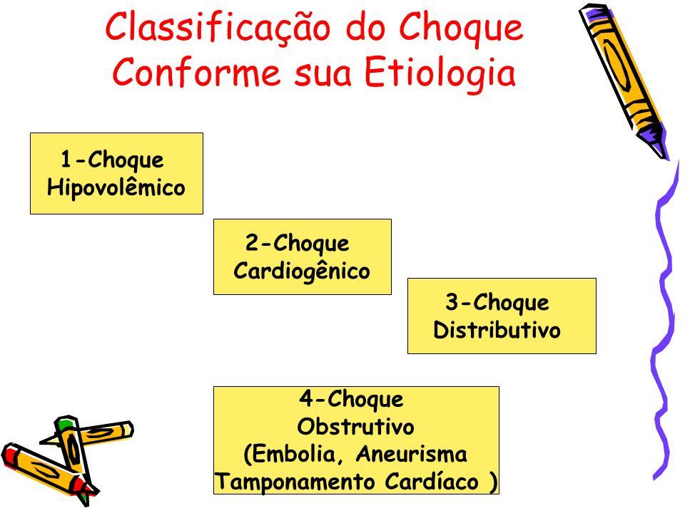Classificação do Choque Conforme sua Etiologia 1-Choque Hipovolêmico 3-Choque Distributivo 4-Choque Obstrutivo (Embolia, Aneurisma Tamponamento Cardía